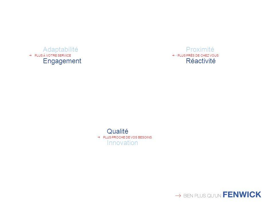 Adaptabilité Engagement Proximité Réactivité Qualité Innovation