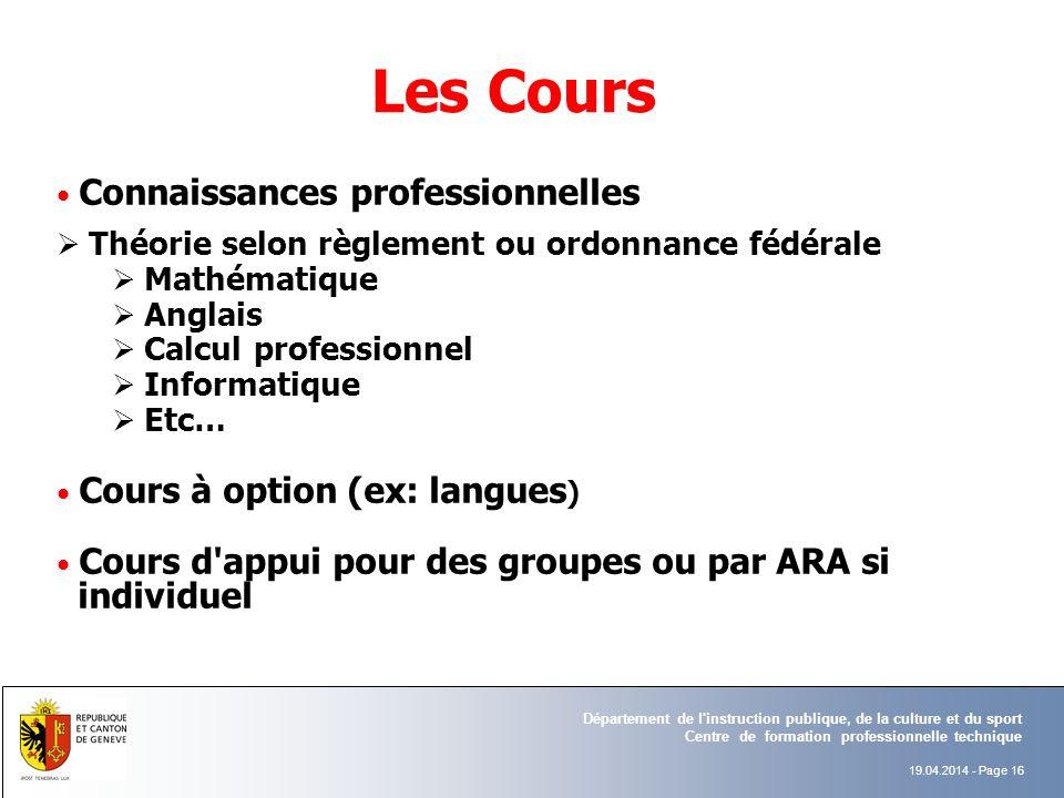 Les Cours • Connaissances professionnelles