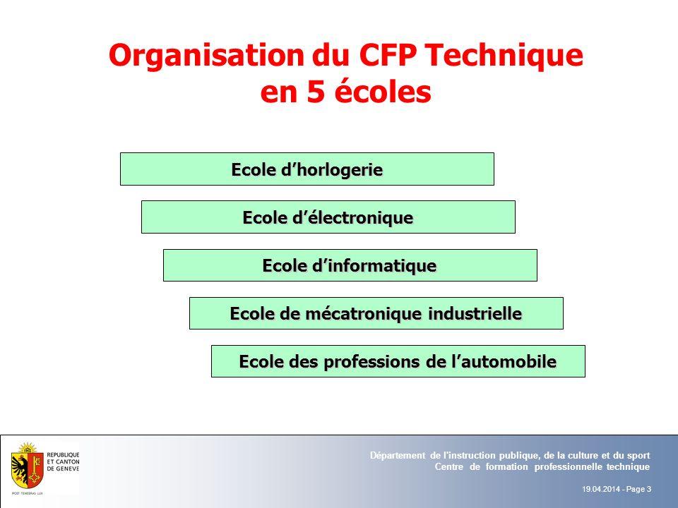 Organisation du CFP Technique en 5 écoles