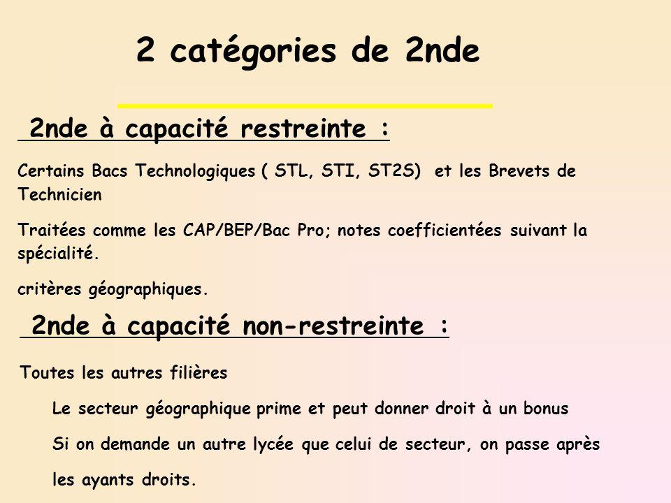 2 catégories de 2nde 2nde à capacité restreinte :