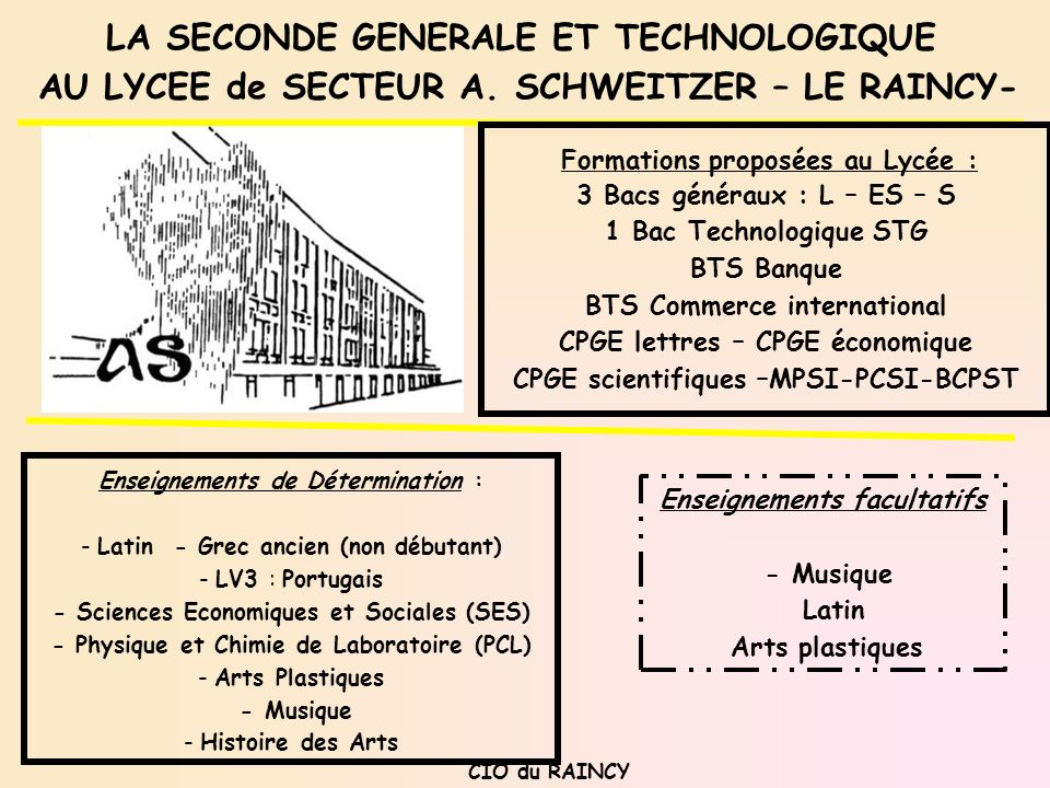 LA SECONDE GENERALE ET TECHNOLOGIQUE