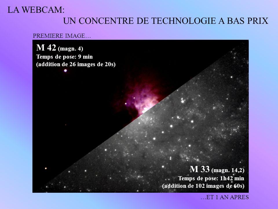 LA WEBCAM: UN CONCENTRE DE TECHNOLOGIE A BAS PRIX