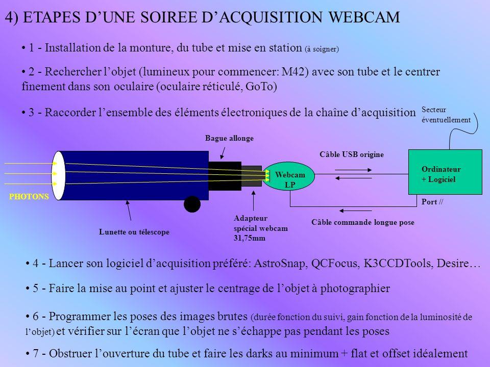 4) ETAPES D'UNE SOIREE D'ACQUISITION WEBCAM