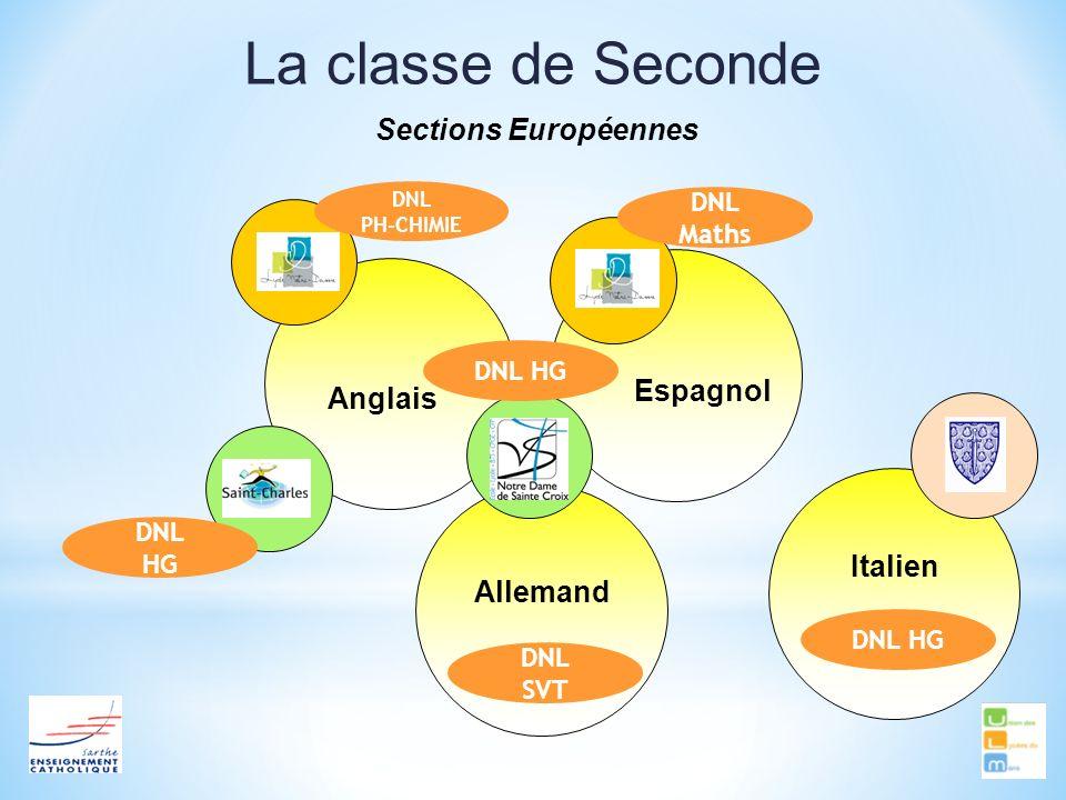La classe de Seconde Sections Européennes Espagnol Anglais Italien