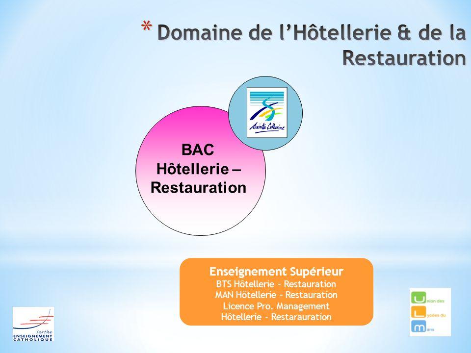 Domaine de l'Hôtellerie & de la Restauration