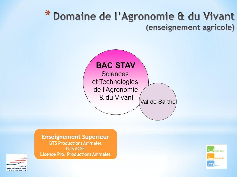 Domaine de l'Agronomie & du Vivant (enseignement agricole)