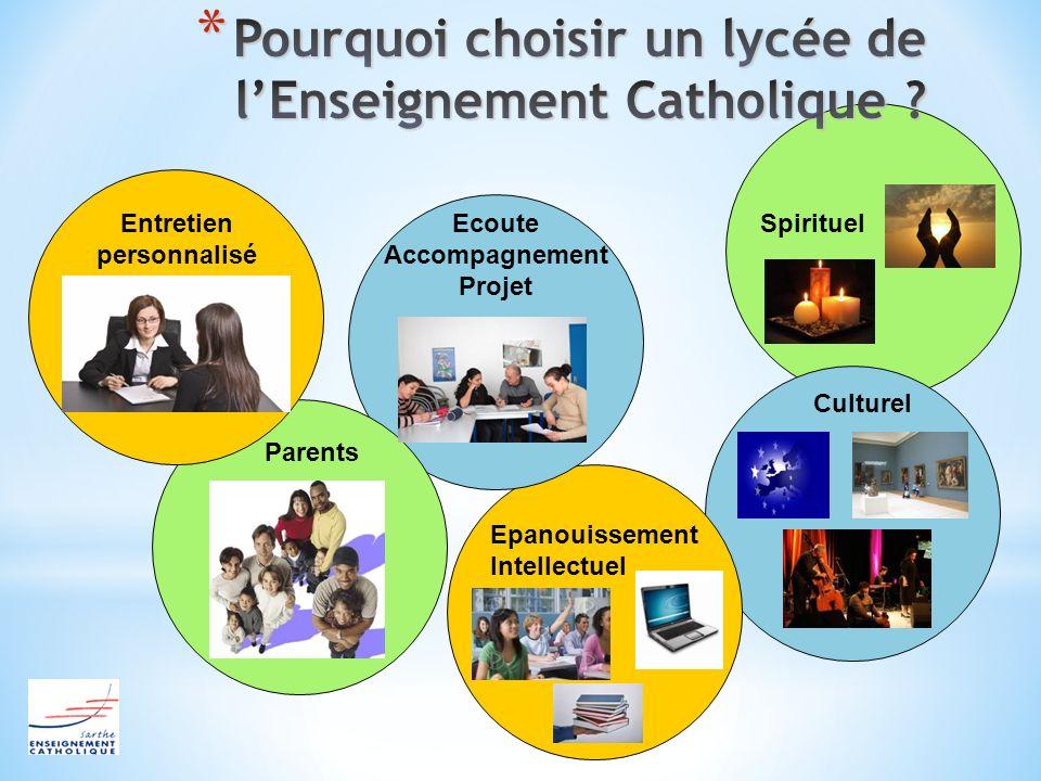 Pourquoi choisir un lycée de l'Enseignement Catholique