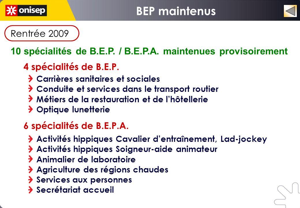 BEP maintenus Rentrée 2009. 10 spécialités de B.E.P. / B.E.P.A. maintenues provisoirement. 4 spécialités de B.E.P.