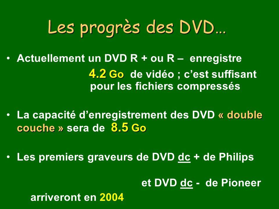 Les progrès des DVD… Actuellement un DVD R + ou R – enregistre.