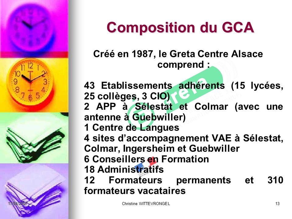 Créé en 1987, le Greta Centre Alsace comprend :