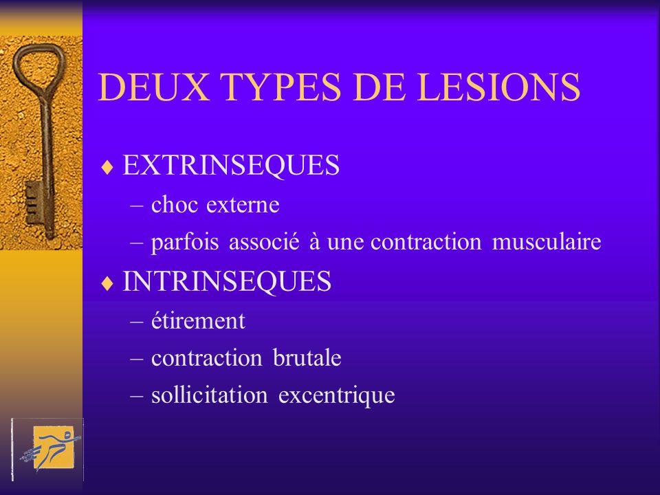 DEUX TYPES DE LESIONS EXTRINSEQUES INTRINSEQUES choc externe