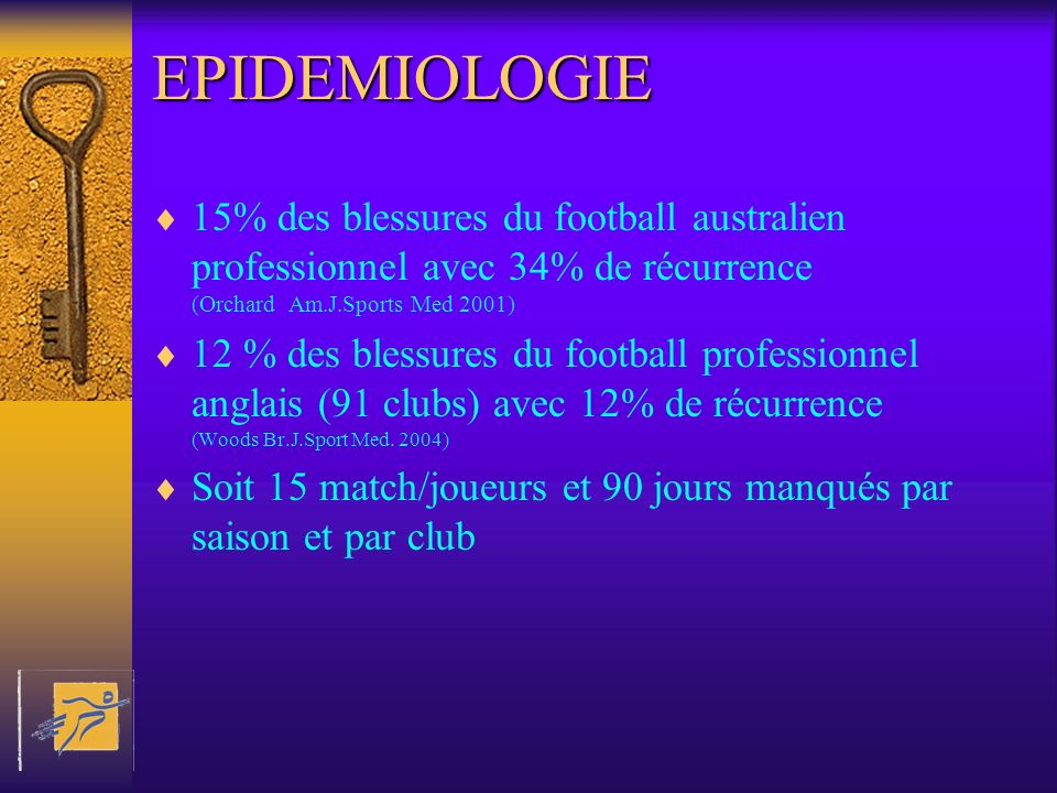 EPIDEMIOLOGIE 15% des blessures du football australien professionnel avec 34% de récurrence (Orchard Am.J.Sports Med 2001)