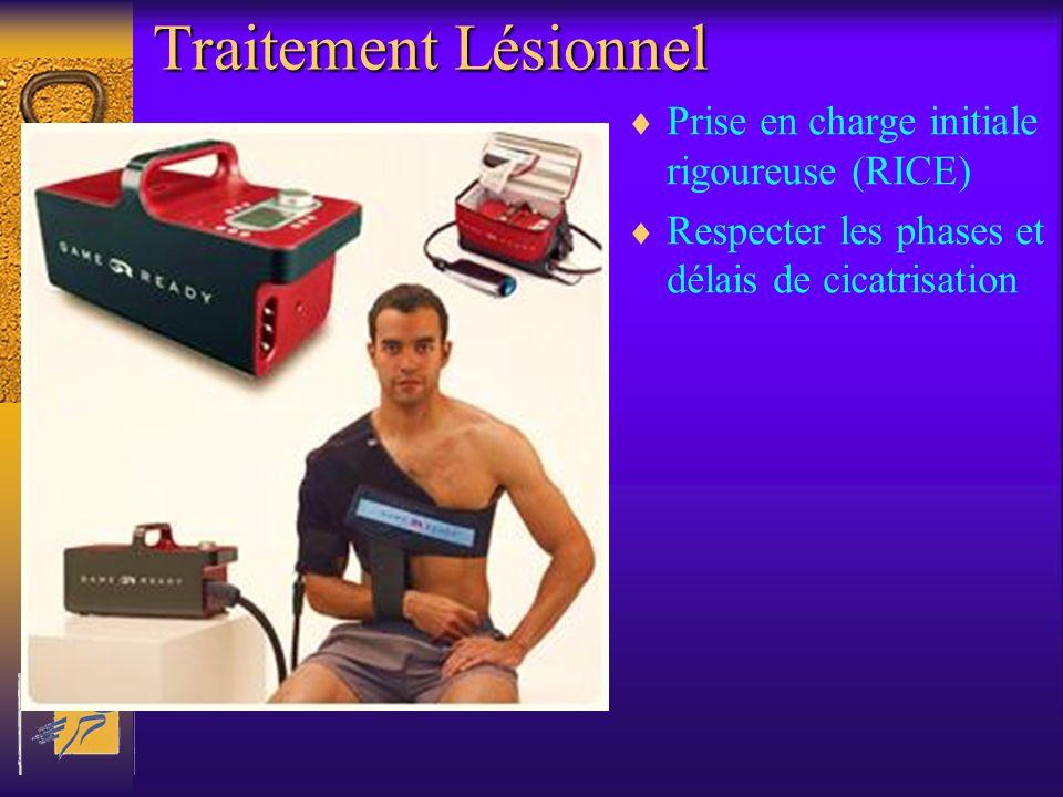 Traitement Lésionnel Prise en charge initiale rigoureuse (RICE)