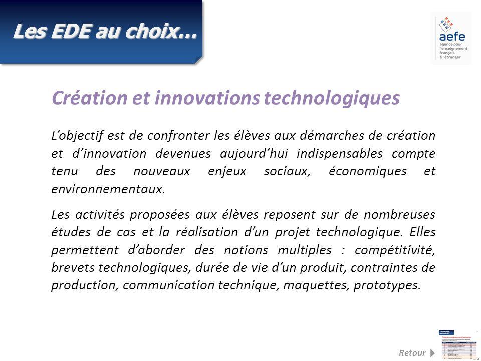 Création et innovations technologiques