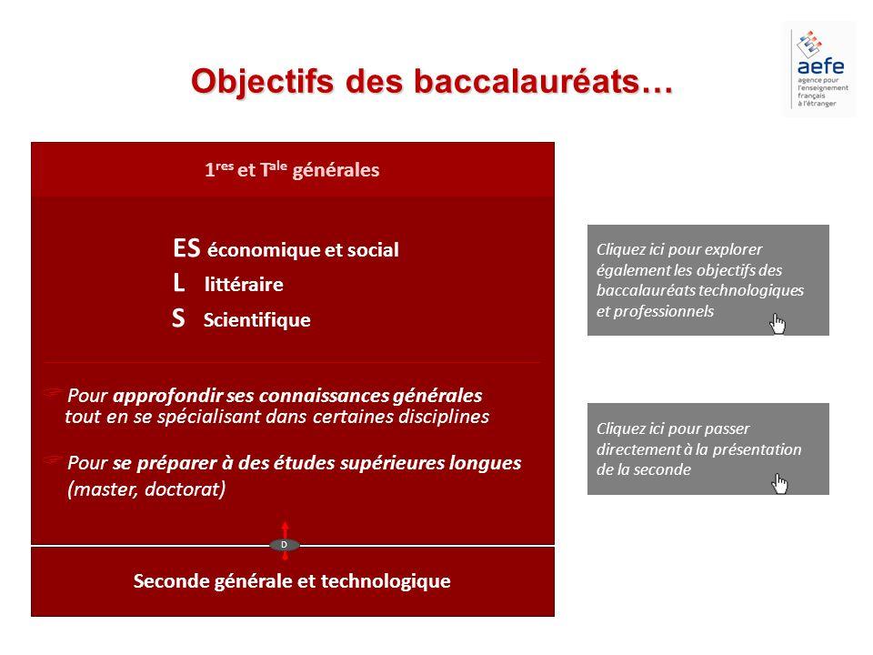 Objectifs des baccalauréats… Seconde générale et technologique