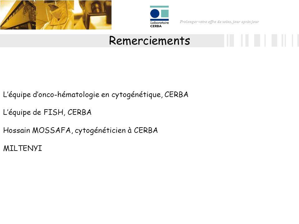 Remerciements L'équipe d'onco-hématologie en cytogénétique, CERBA