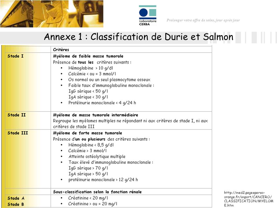 Annexe 1 : Classification de Durie et Salmon