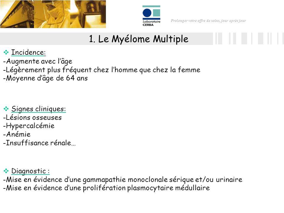 1. Le Myélome Multiple Incidence: Augmente avec l'âge