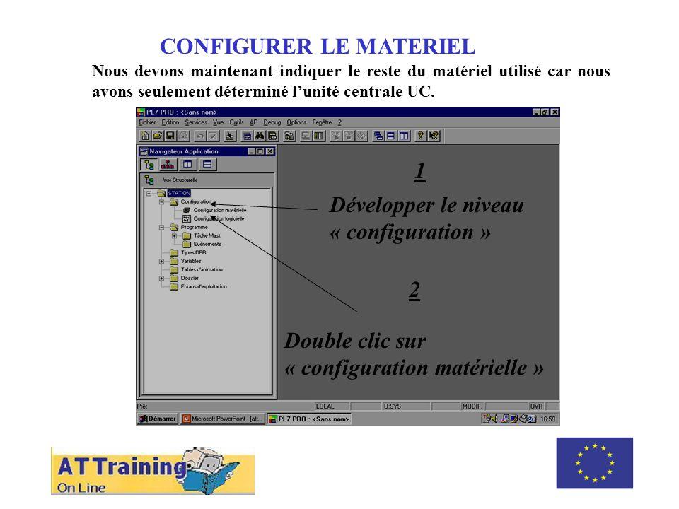 CONFIGURER LE MATERIEL ROLE DES DIFFERENTS ELEMENTS