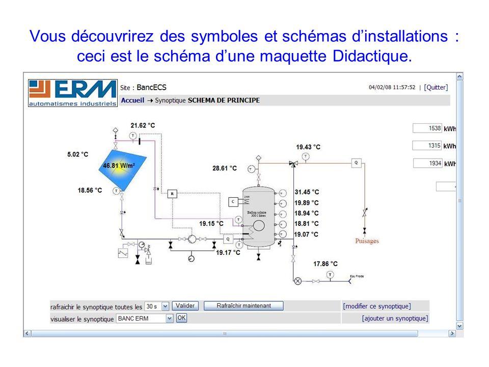 Vous découvrirez des symboles et schémas d'installations : ceci est le schéma d'une maquette Didactique.