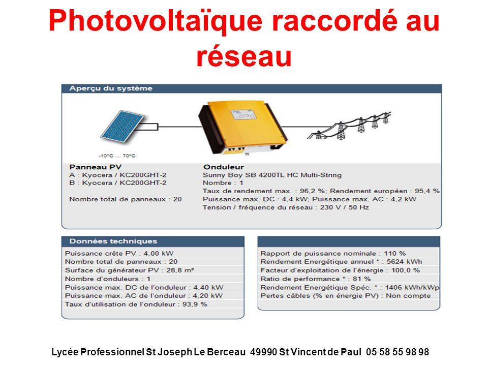 Photovoltaïque raccordé au réseau