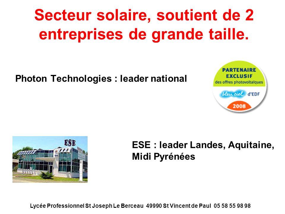 Secteur solaire, soutient de 2 entreprises de grande taille.