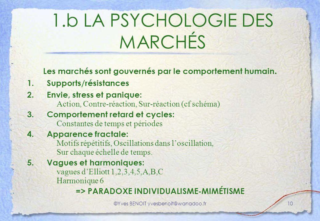 1.b LA PSYCHOLOGIE DES MARCHÉS