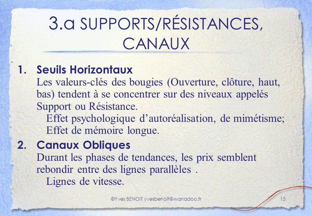 3.a SUPPORTS/RÉSISTANCES, CANAUX
