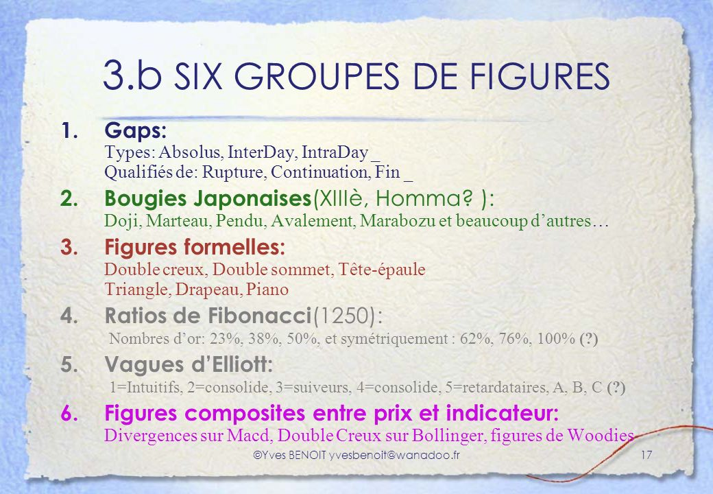 3.b SIX GROUPES DE FIGURES