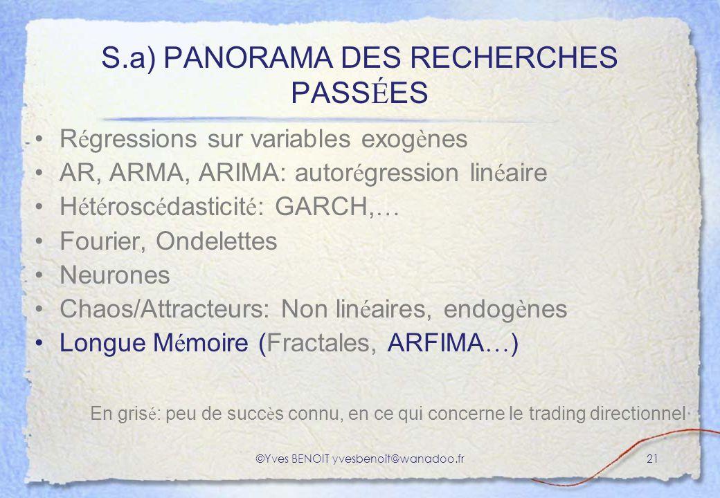 S.a) PANORAMA DES RECHERCHES PASSÉES