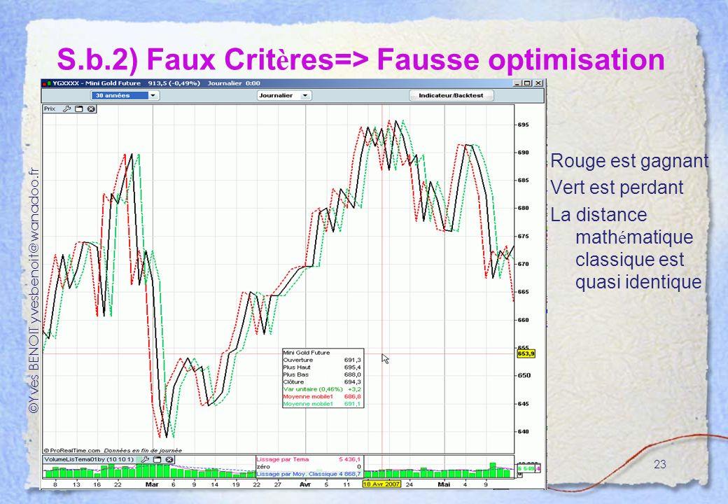 S.b.2) Faux Critères=> Fausse optimisation