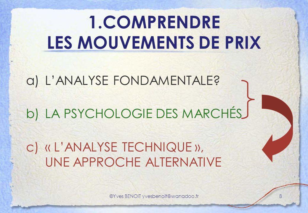 1.COMPRENDRE LES MOUVEMENTS DE PRIX
