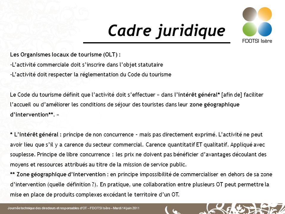 Cadre juridique Les Organismes locaux de tourisme (OLT) :