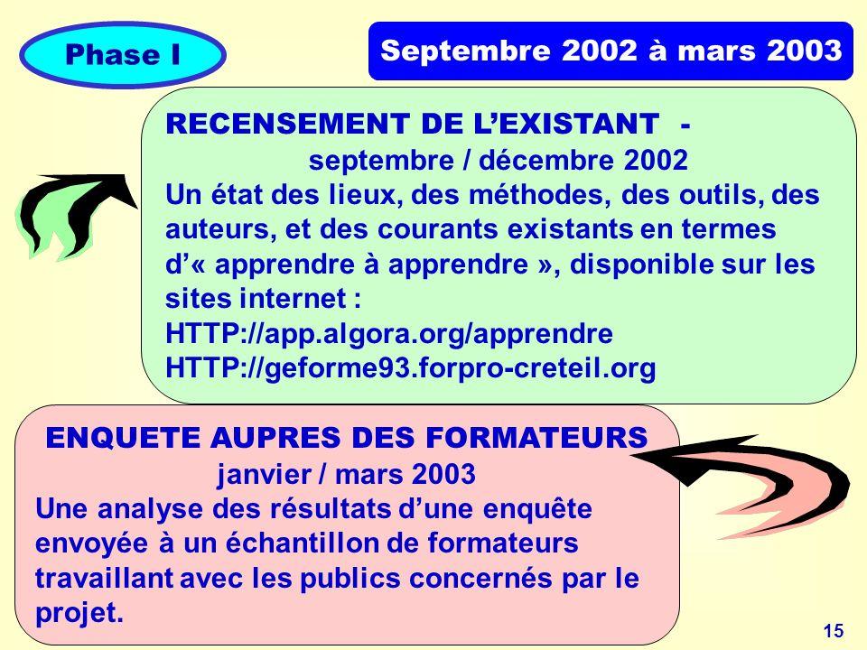 ENQUETE AUPRES DES FORMATEURS janvier / mars 2003