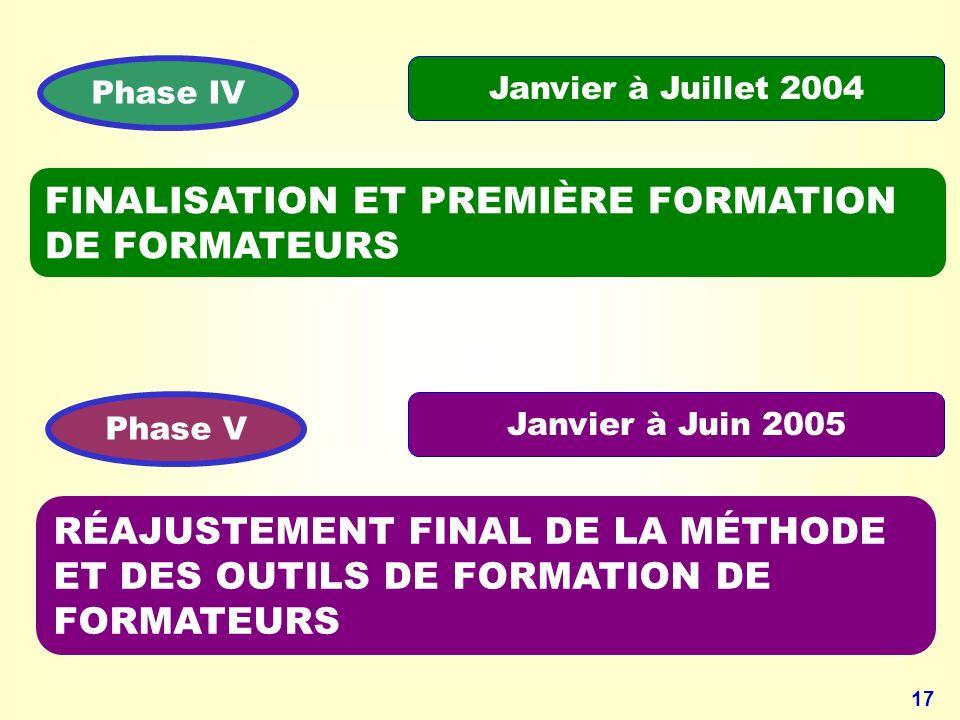 FINALISATION ET PREMIÈRE FORMATION DE FORMATEURS