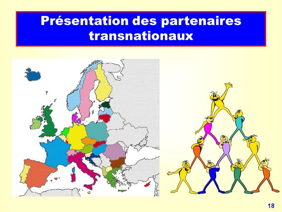 Présentation des partenaires transnationaux