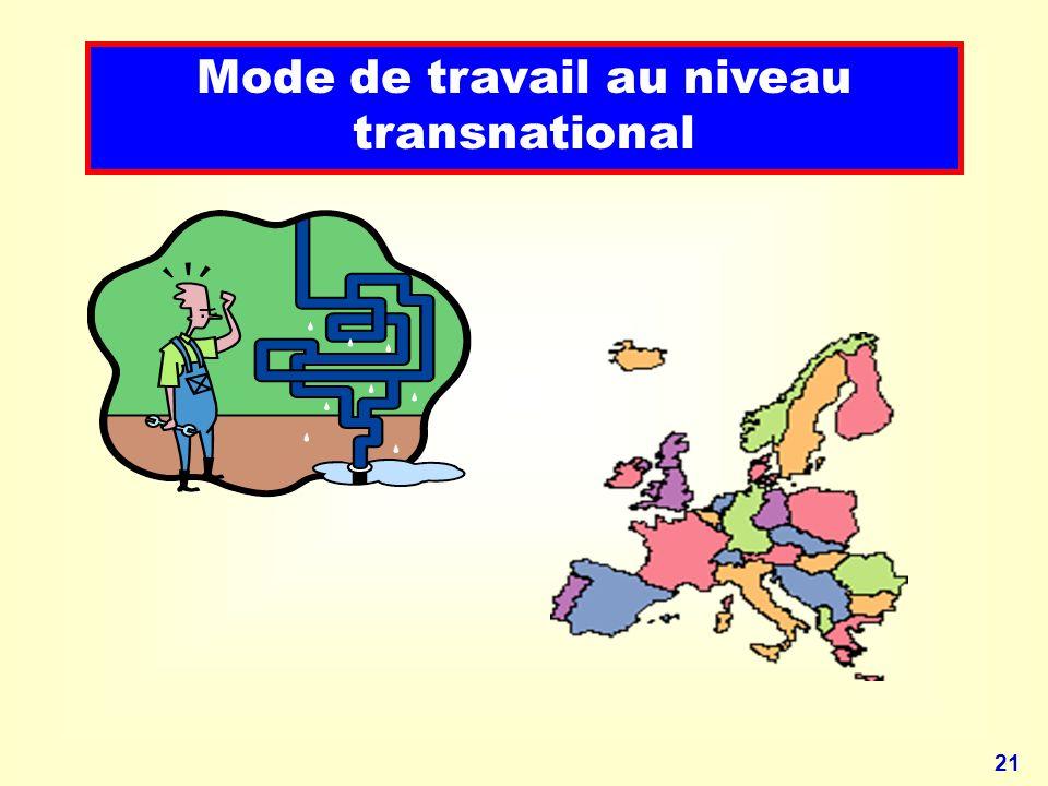 Mode de travail au niveau transnational