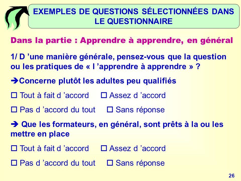 EXEMPLES DE QUESTIONS SÉLECTIONNÉES DANS LE QUESTIONNAIRE