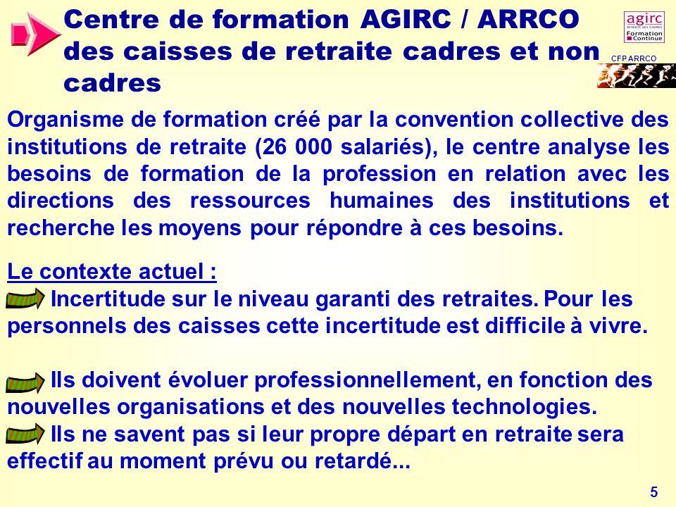 Centre de formation AGIRC / ARRCO