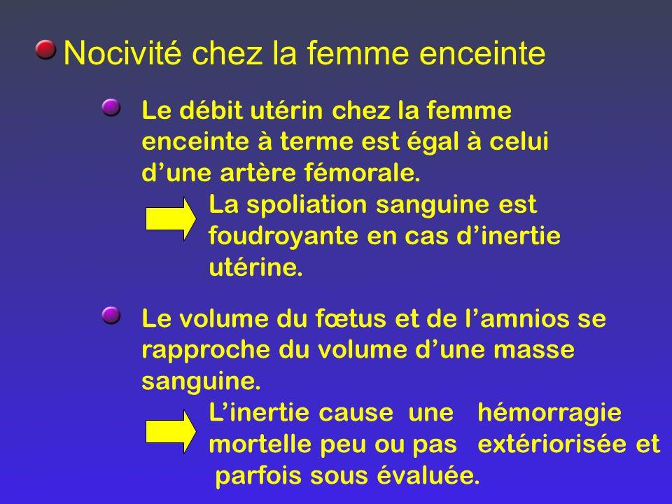 Nocivité chez la femme enceinte