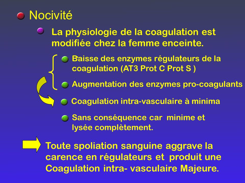 Nocivité La physiologie de la coagulation est modifiée chez la femme enceinte. .