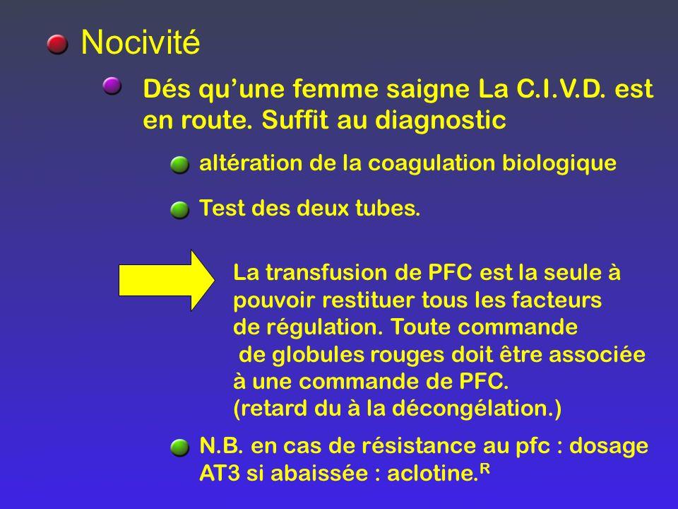 Nocivité Dés qu'une femme saigne La C.I.V.D. est en route. Suffit au diagnostic. altération de la coagulation biologique.