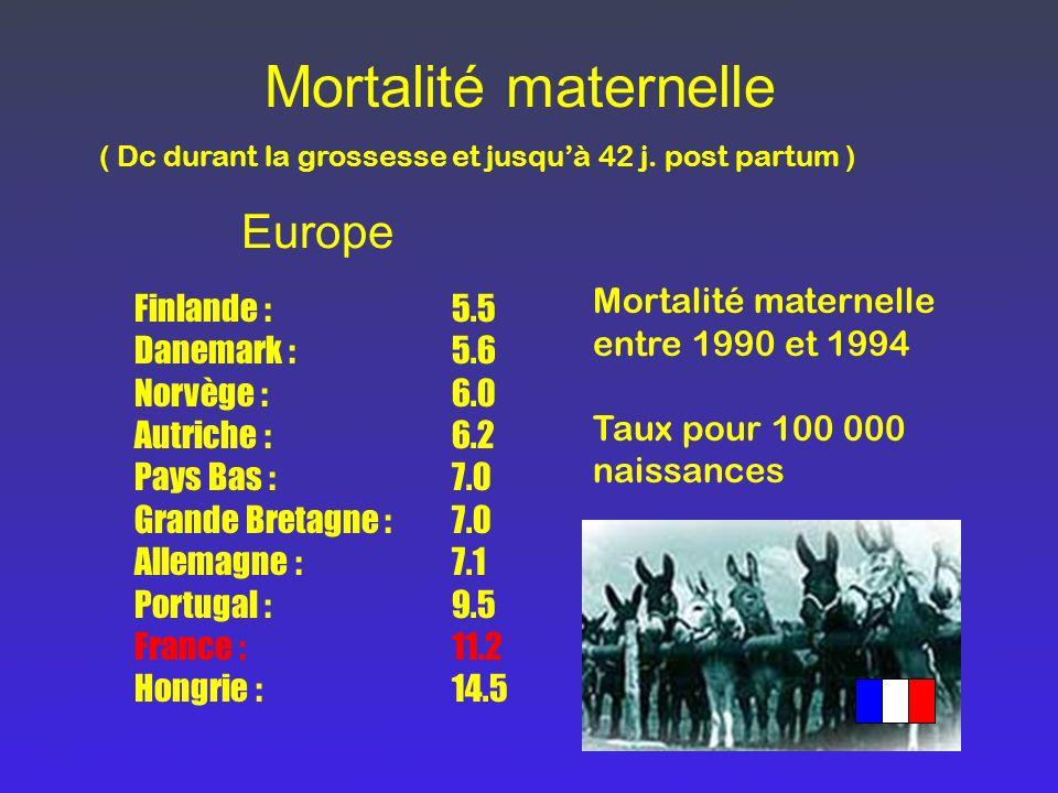 Mortalité maternelle Europe