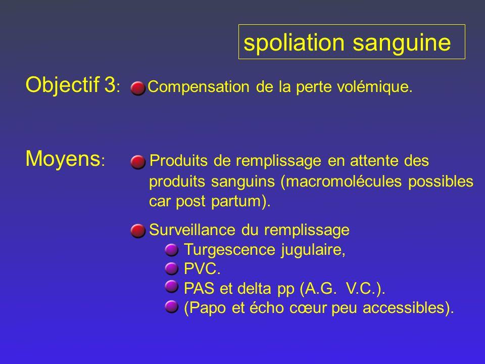 spoliation sanguine Objectif 3: Compensation de la perte volémique.