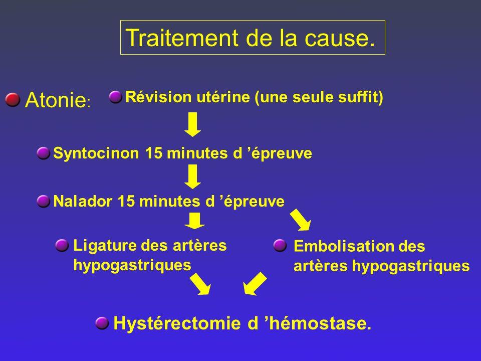 Traitement de la cause. Atonie: Hystérectomie d 'hémostase.