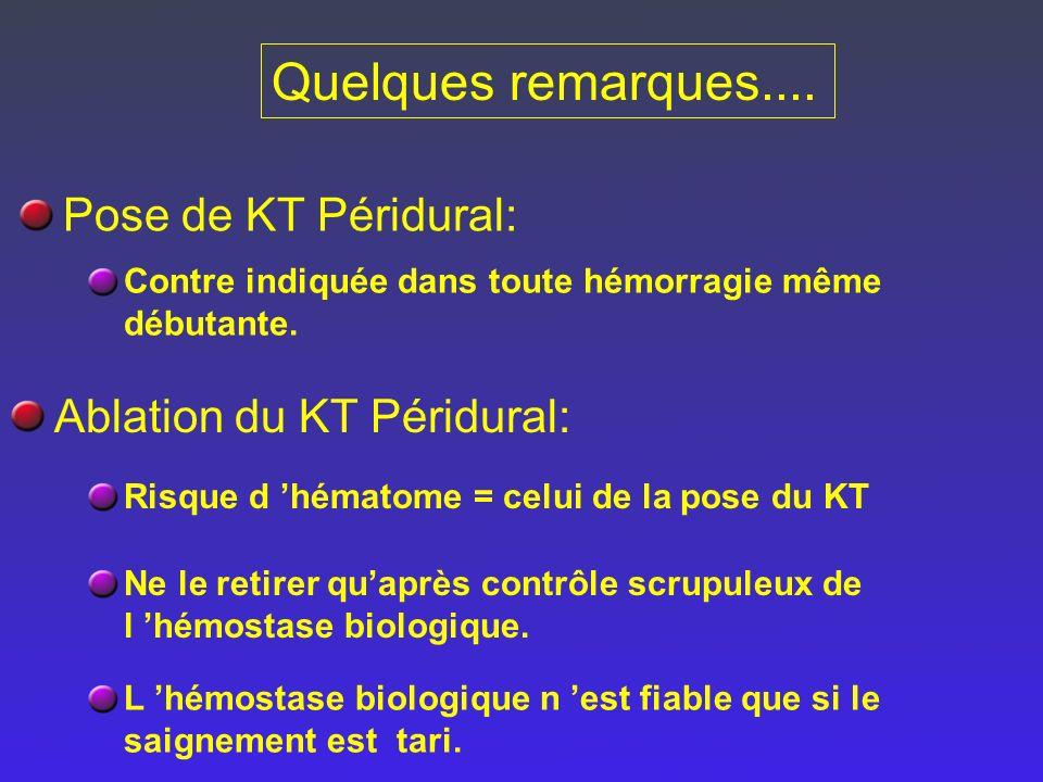 Quelques remarques.... Pose de KT Péridural: Ablation du KT Péridural: