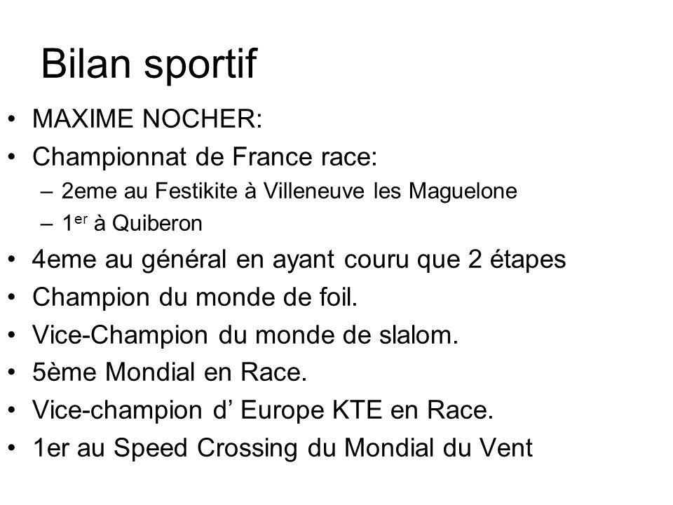 Bilan sportif MAXIME NOCHER: Championnat de France race: