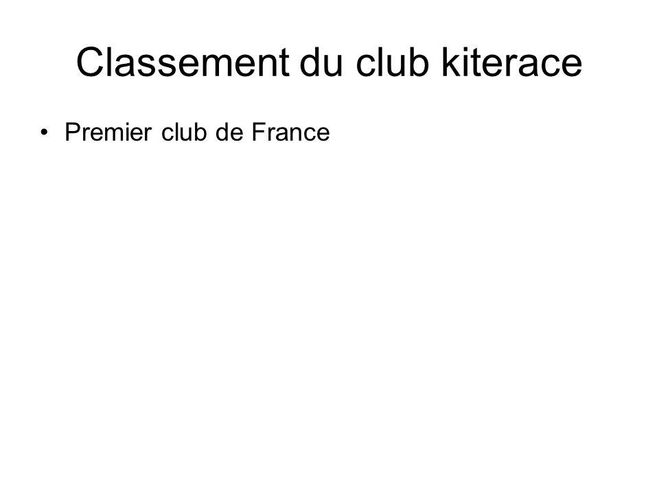 Classement du club kiterace