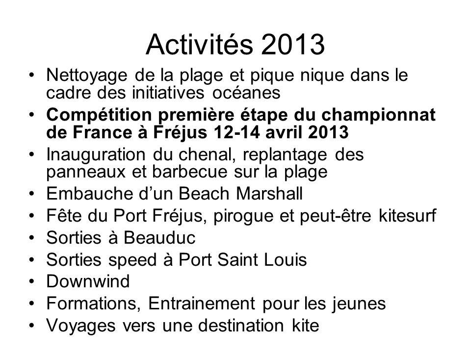 Activités 2013 Nettoyage de la plage et pique nique dans le cadre des initiatives océanes.