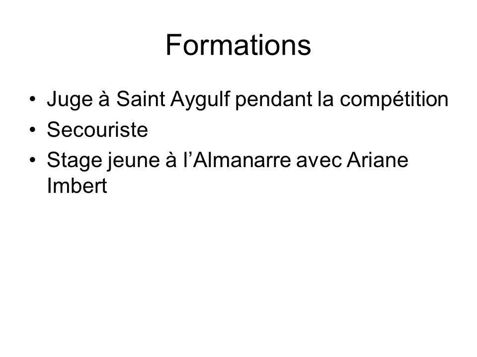 Formations Juge à Saint Aygulf pendant la compétition Secouriste
